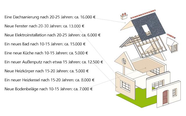 mehr als wohnen volksbank l bbecker land eg. Black Bedroom Furniture Sets. Home Design Ideas
